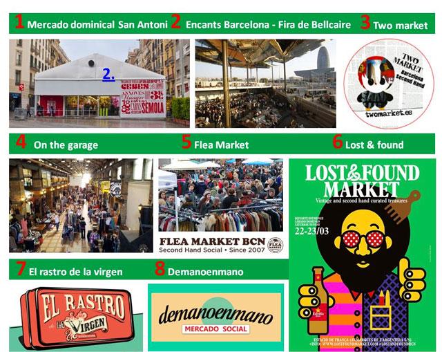 Mercados de segunda mano en Barcelona